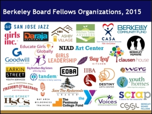 Berkeley Board Fellows Nonprofit Partners, 2015